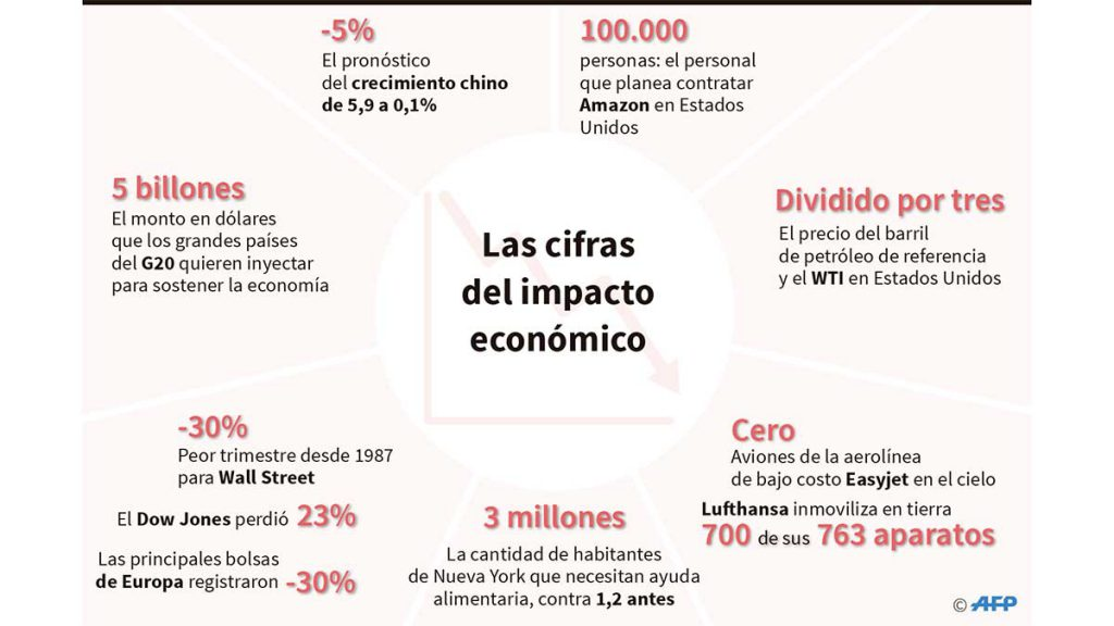 cifras_impacto_coronavirus
