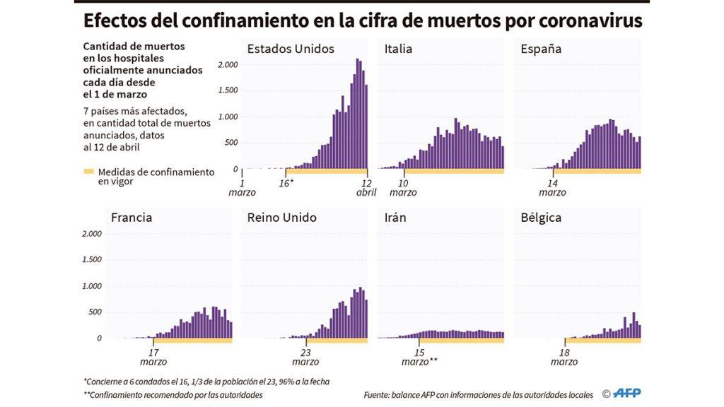 confinamiento_muertos