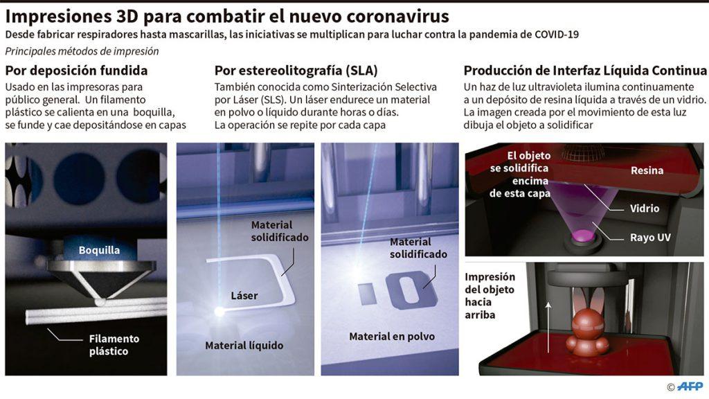 impresion_3d_coronavirus