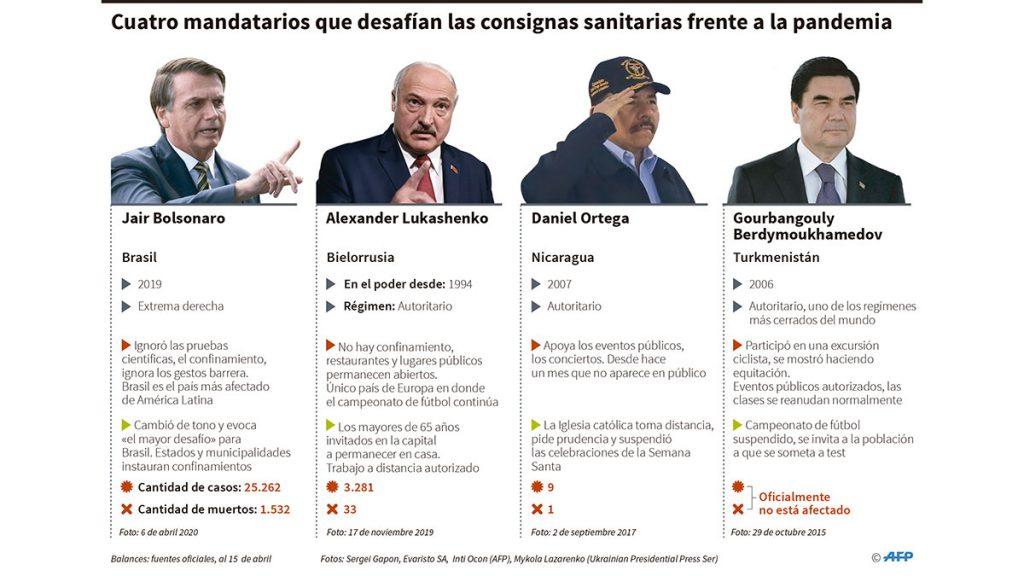 mandatarios_desafian_medidas_sanitarias_covid19