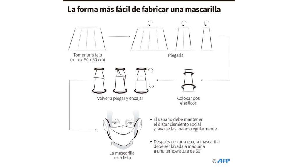 marcarilla_covid
