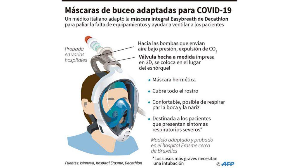 mascara_buceo_covid