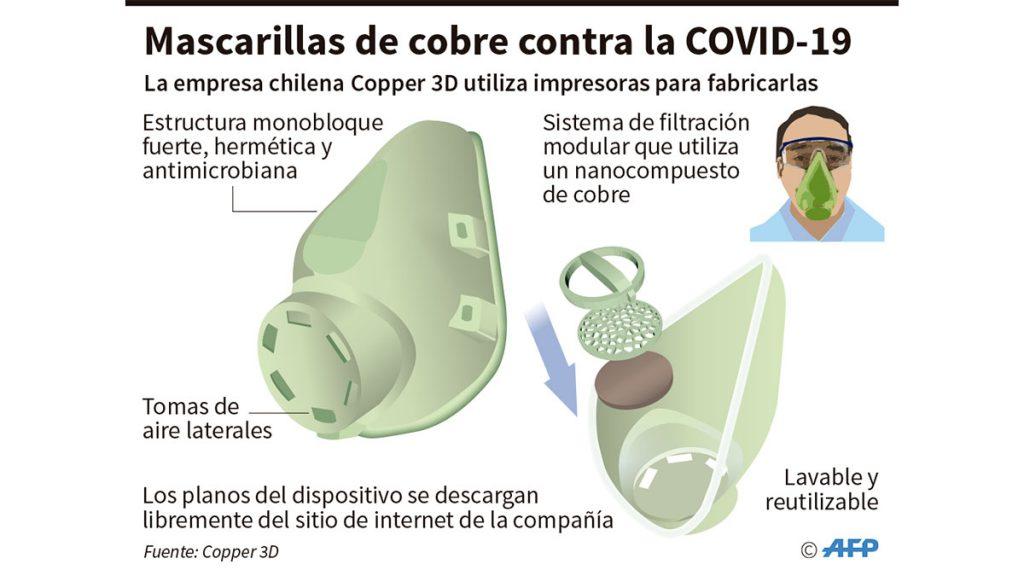 mascarilla_covid_cobre