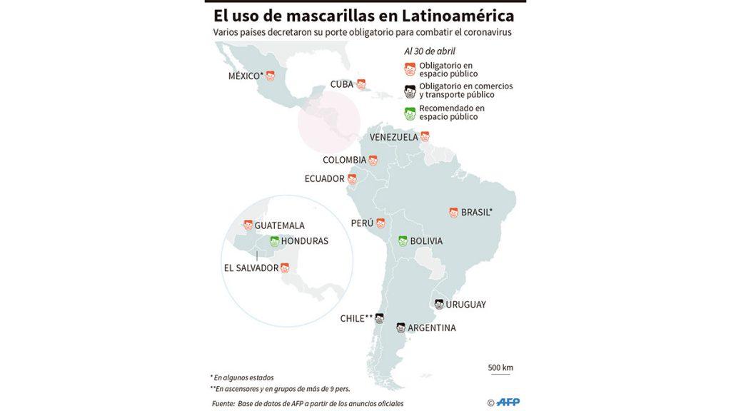 mascarillas_covid_latam