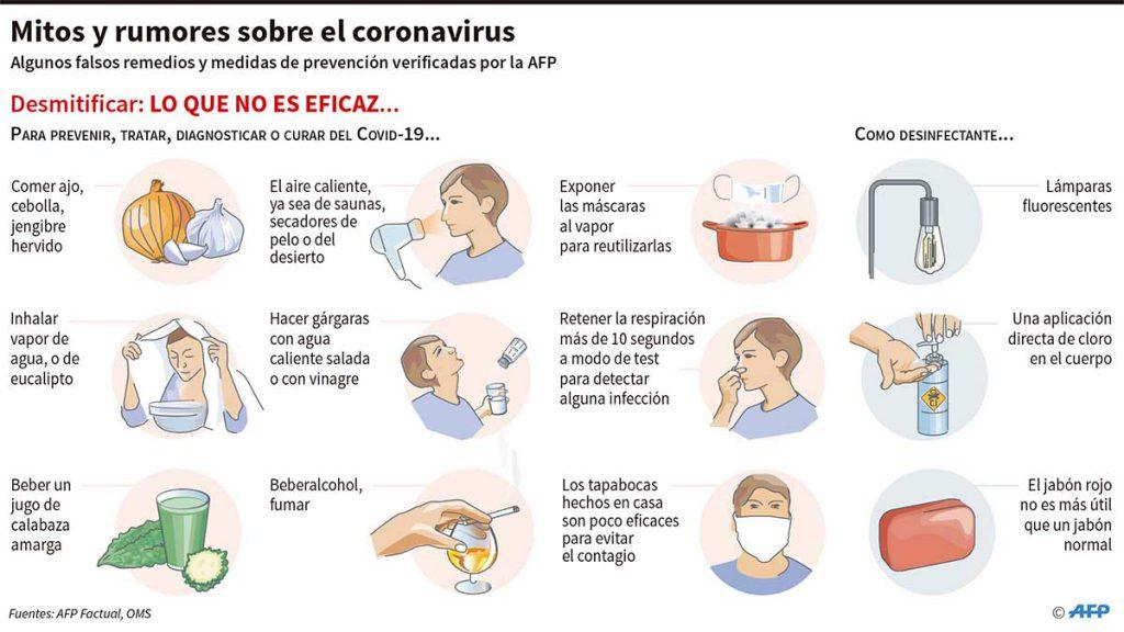 mitos_rumores_coronavirus