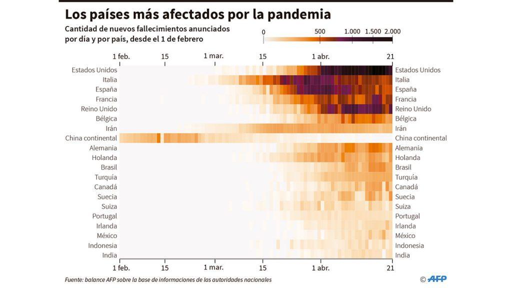 paises_afectados_coronavirus
