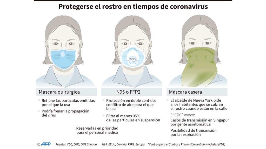 proteccion_rostro_covid
