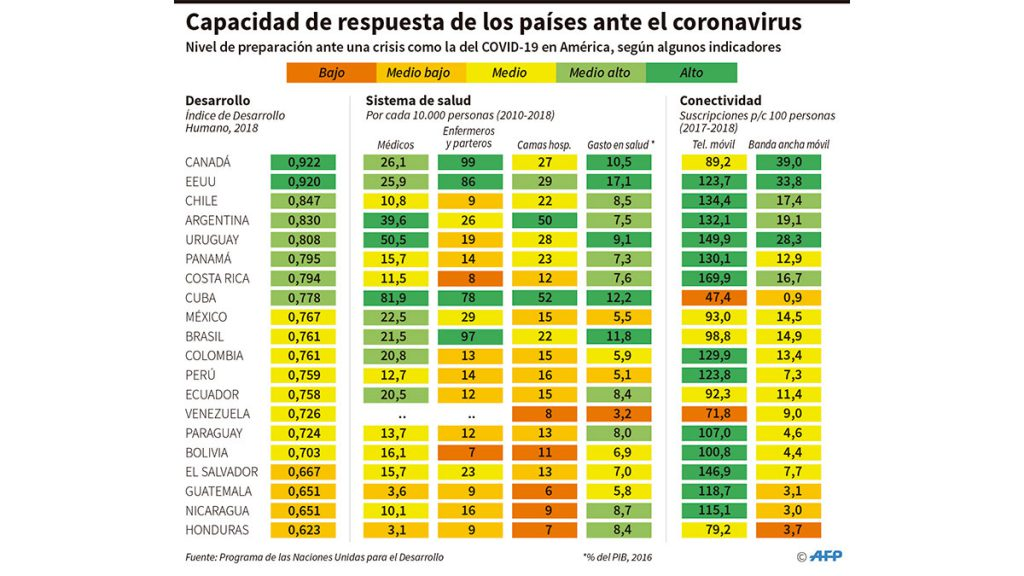 respuesta_coronavirus