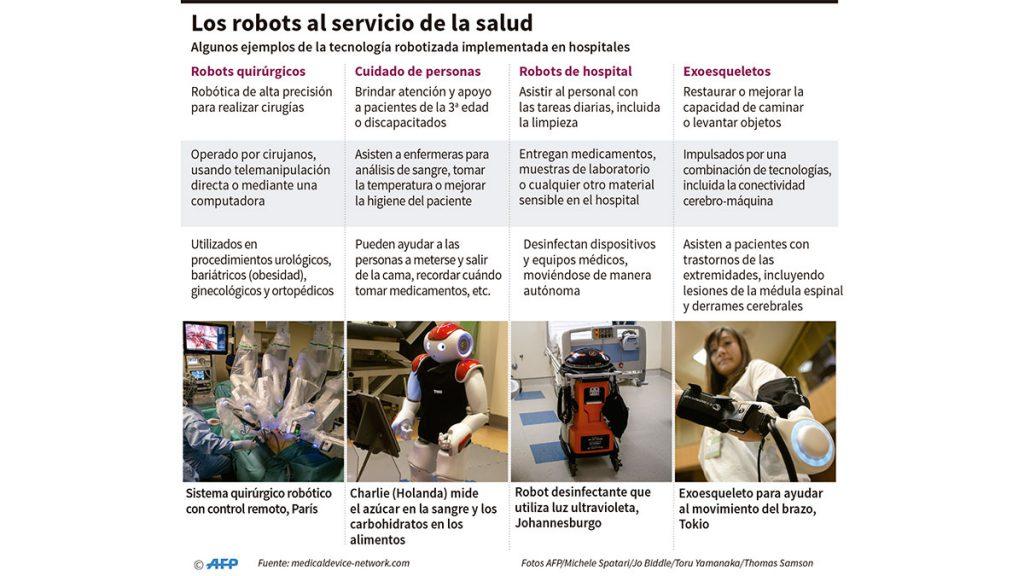 robots_salud