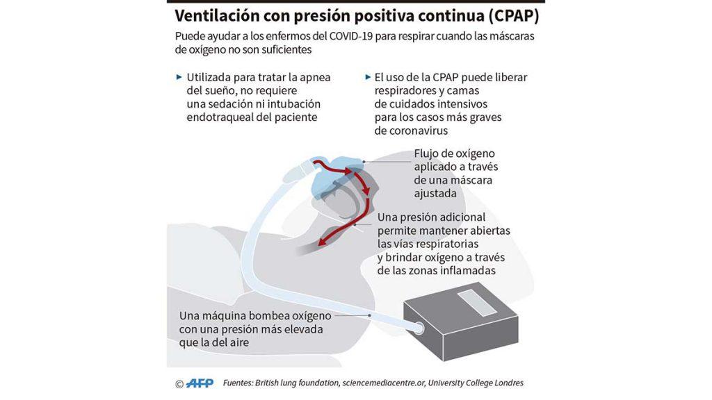 ventilacion_asistida_covid