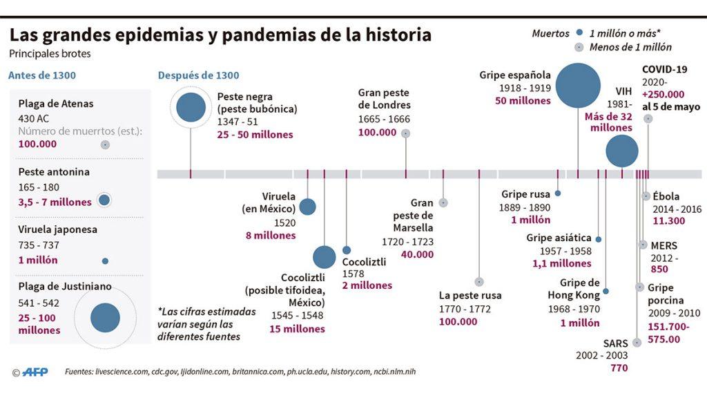 epidemias_pandemias_mundo