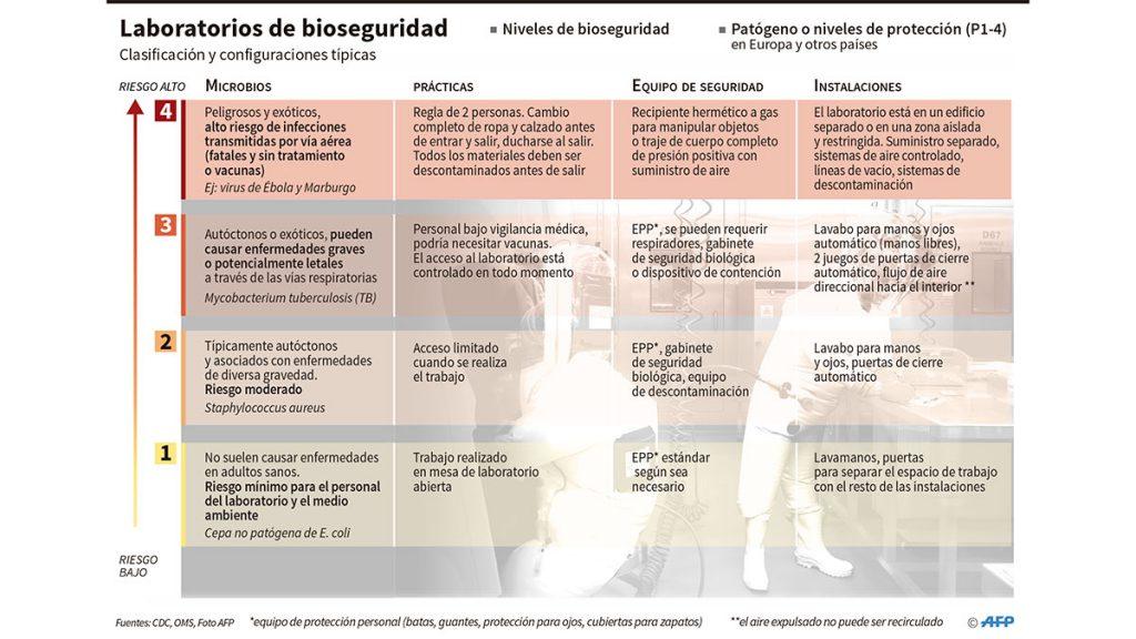 laboratorios_bioseguridad