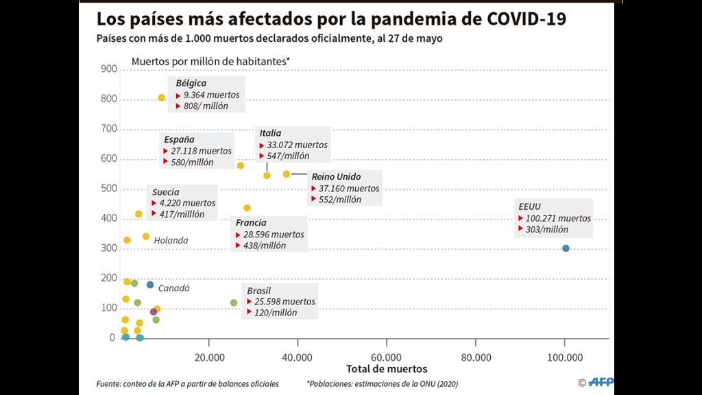 paises_afectados_covid