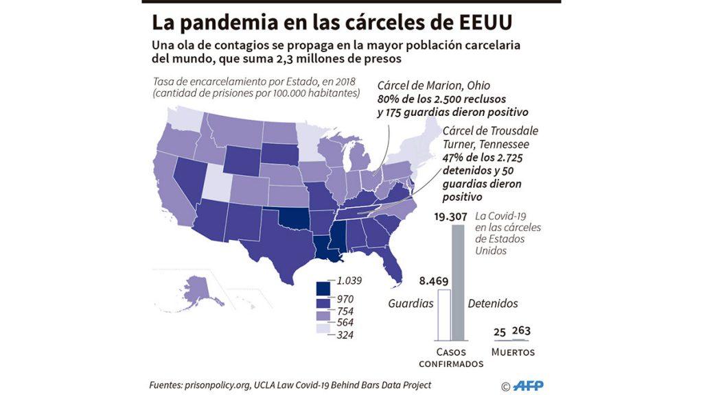pandemia_carceles_eeuu