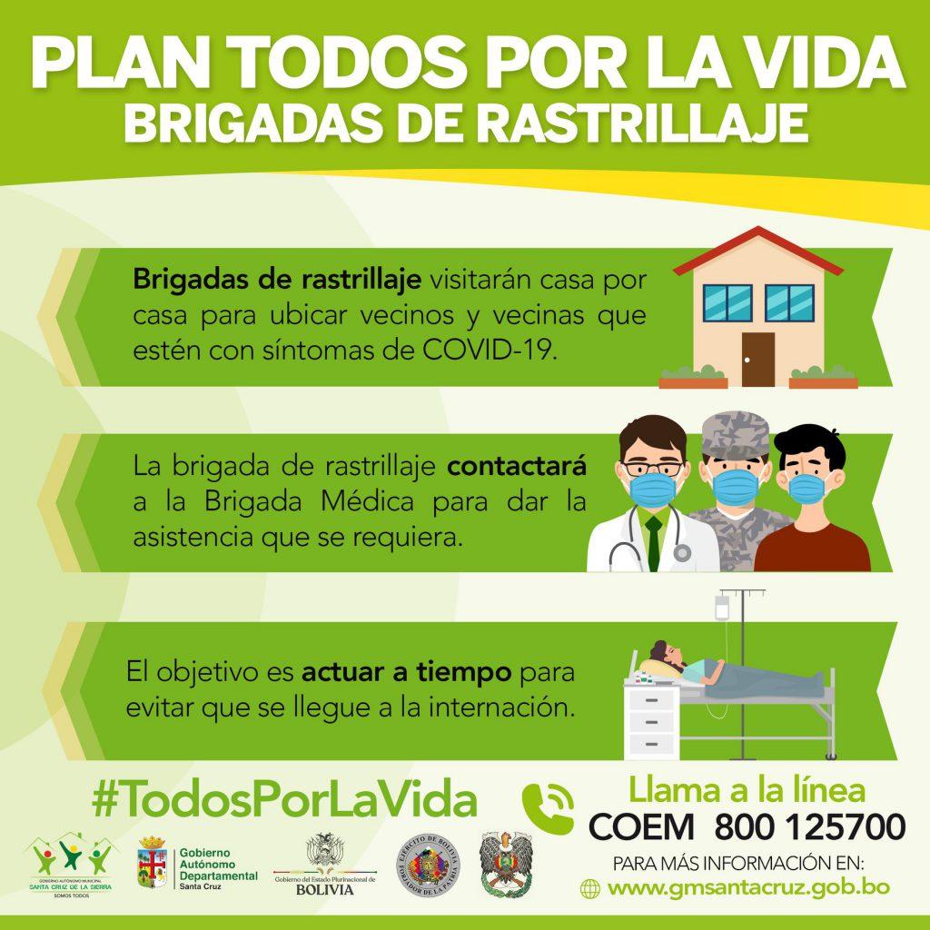 El Plan Todos por la Vida que encaran las autoridades cruceñas. Imagen: Alcaldía de Santa Cruz