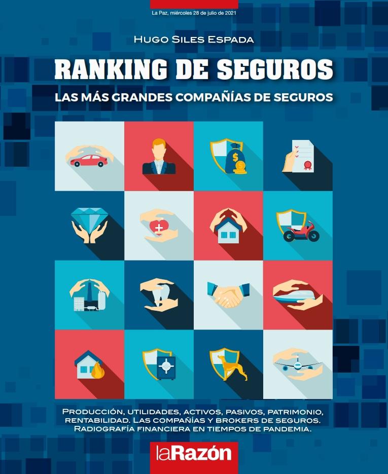 RANKING DE SEGUROS